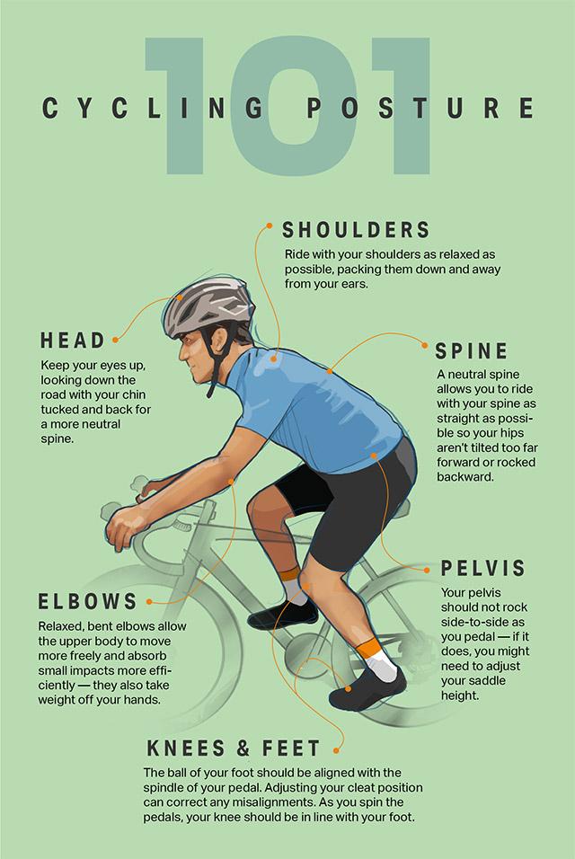 Pravilna drža na kolesu